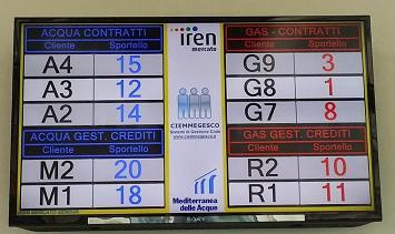 Tabelloni sul video di IREN Mercato